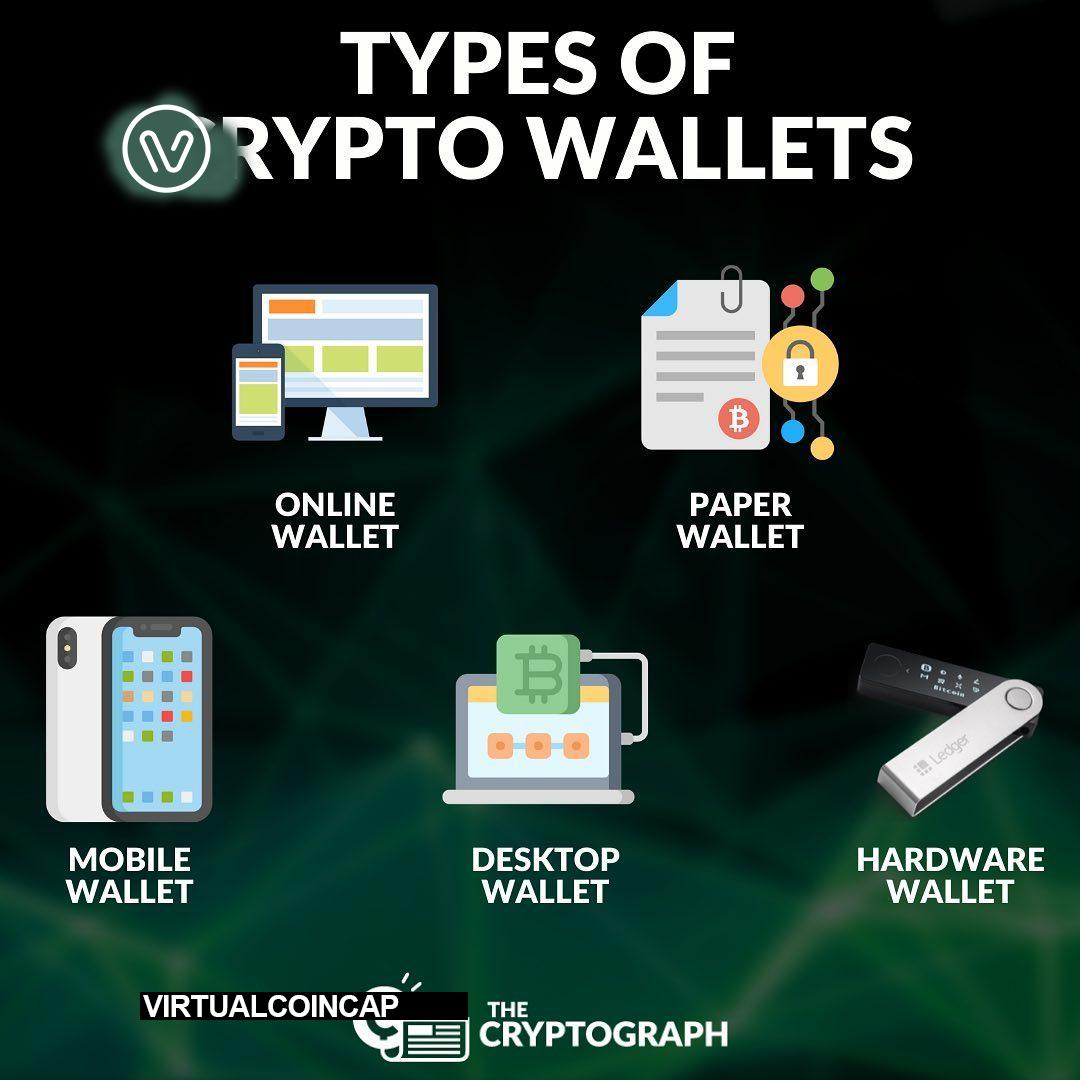 #Crypto101 - Like this post if you want to see more content like this.