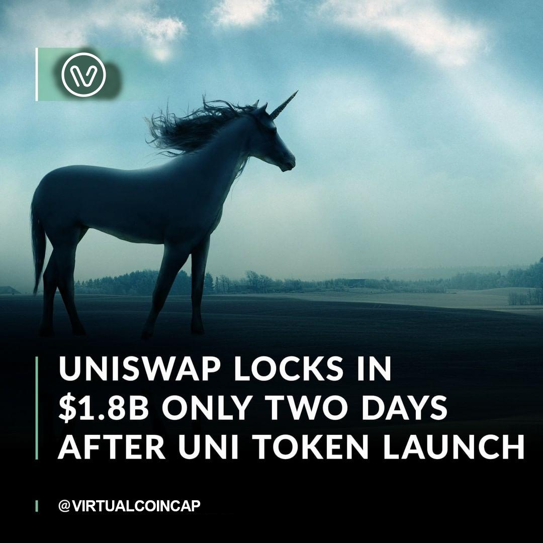 Decentralized exchange Uniswap has locked up a staggering $1.79 billion in total assets just two days after the launch of UNI